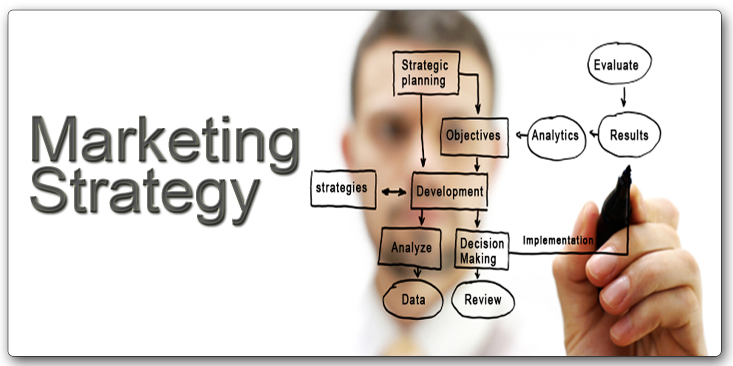 marketing strategy for damac Marketing strategy is a long-term, forward-looking approach to planning with the fundamental goal achieving a sustainable competitive advantage.